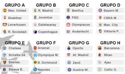 grupos-champions-league-2013-2014